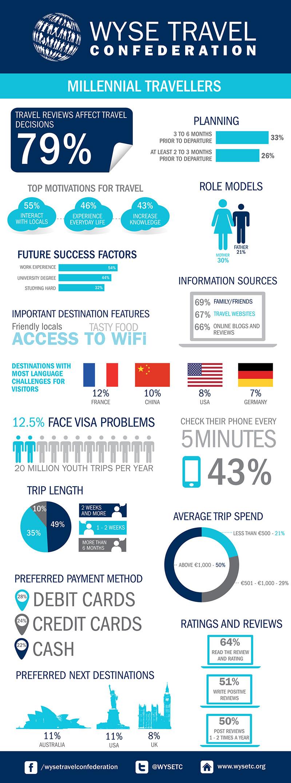 Millennial-infographic-v5